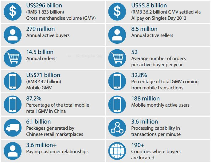 Alibaba_business_overview_update